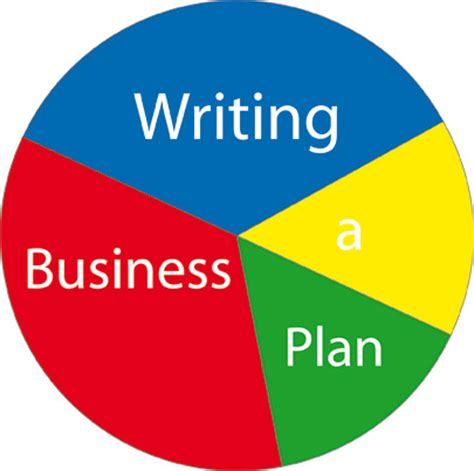The Business Plan Completed Sample - rowanedu